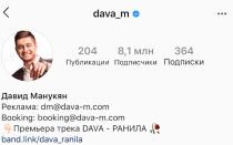 Самые популярные Instagram блогеры России