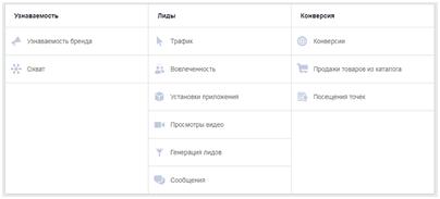 Как работает реклама в Facebook