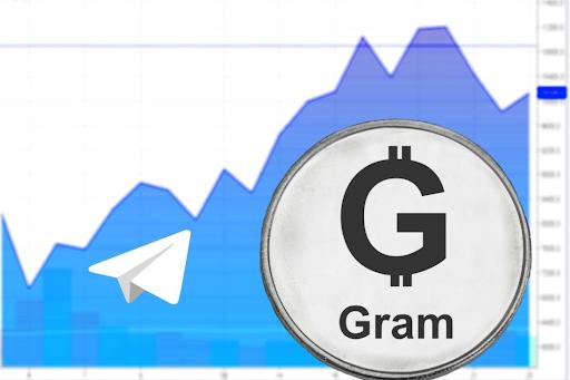 о криптовалюте павла дурова gram
